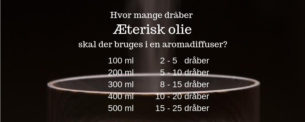 aromadiffuser æteriske olier